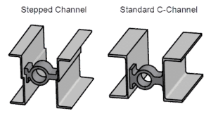 Stepped vs regular channel