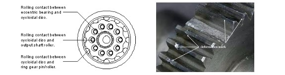 Superlift Cycloidal Speed Reducers - image Rolling-Contact on https://www.iqboatlifts.com