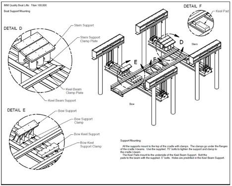 Plans For Custom Bunk System On Viking Yacht Boat Lift